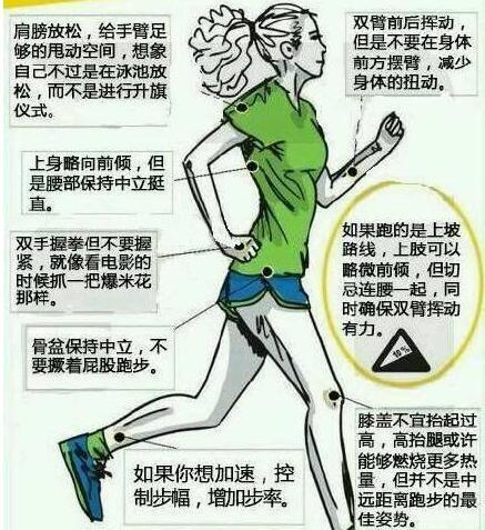 跑步姿势运动动作分析科学训练